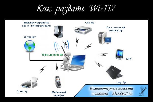 Как раздать Wi-Fi