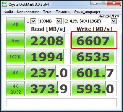 Скорость ssd диска
