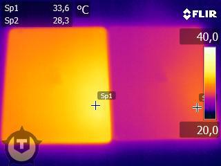 Тепловыделение процессора