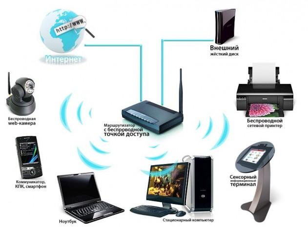 Настройка интернета и роутеров в Калуге
