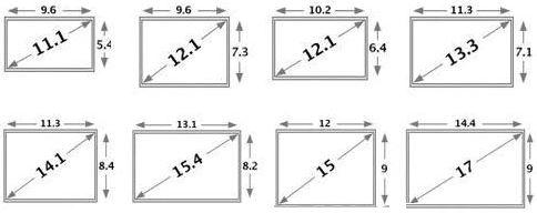 размер матрицы ноутбука